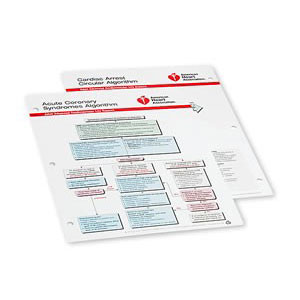 AHA ACLS Emergency Crash Cart Cards