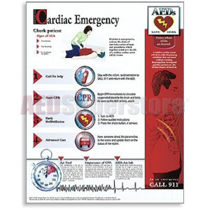 Wall Poster Cardiac Emergency Aed Superstore Aw Bs