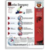 Wall Poster-Cardiac Emergency