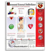 Wall Poster-How to Use: AED