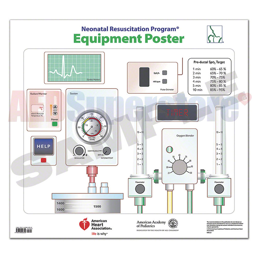 Neonatal Resuscitation Program® Equipment Poster