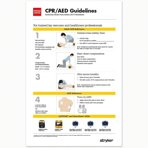Physio-Control AED CPR Guidelines Reference Poster